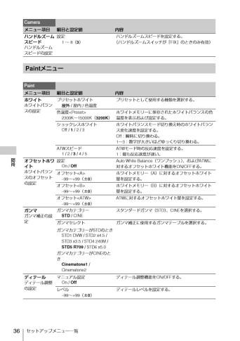 FDR-AX1 画質調整メニュー(1)