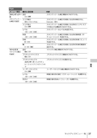 FDR-AX1 画質調整メニュー(2)